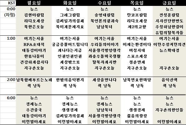 kr_schedule_121412-KST.jpg