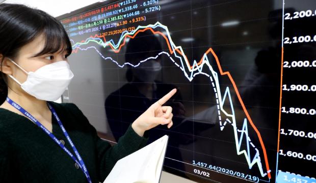 세계 경제가 코로나19 등의 영향으로 급격하게 냉각된 19일 서울 종로구 금융정보 전문업체 인포맥스에서 직원이 코스피, 다우, 유로스톡스50, 국제유가 그래프를 비교하고 있다.